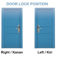 TERBARU MURAH Pintu Kunci Door lock Grade A, untuk Hotel, Rumah