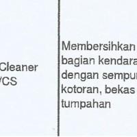All purpose Cleaner 350 ML 12BT/CS 3M