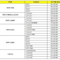 Mobil Toyota All New Type Booking Dp atau SPK