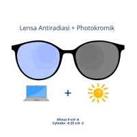 Penambahan Lensa Anti radiasi+photochromic Polycore Inalite Sun