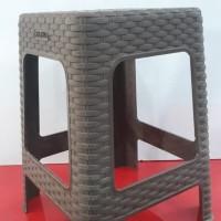 Kursi Plastik Model Rotan Kursi Baso