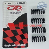Per Kopling CLD Vixion Type Medium