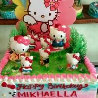 Jual Kue Ulang Tahun Hello Kitty Di Bekasi Harga Terbaru 2020