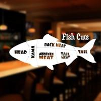 Stiker Diagram Daging Ikan 60 Seafood Dinding Kaca Resto
