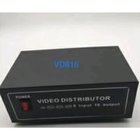 Video Distribution 8 Cam CCTV