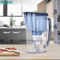 MICOE Ketel Air Bersih kebutuhan Rumah Tangga