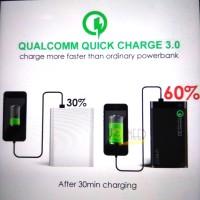 Qualcomm Quickcharge powerbank 12000 mAh