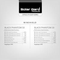 Kaca Film Solar Gard Premium Black Phantom Xpander Innova Fortuner Ful
