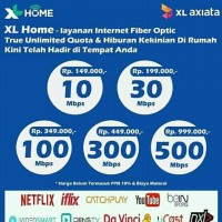 Jual Home Xl Axiata Fiber Optic Putih Cibinong Jual Stb Full Set 860 Tokopedia