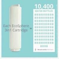 filter cartridge ecosphere 3in1