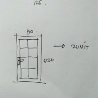 pintu swing ornamen