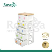 Rovega Trendy Lemari Baju Plastik Premium 5 Susun with Colorful Grip