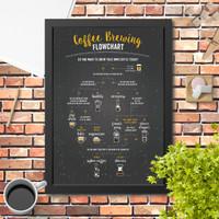 Lukisan Hiasan dinding Coffee Brewing poster cafe kopi