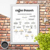 Luksian Poster Hiasan Dinding Coffee Brewing 2 putih
