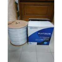 Kabel CCTV PER meter