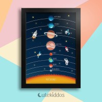 Hiasan Dinding Kamar Anak Poster Tata Surya Solar System Edukasi Anak