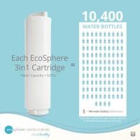 ECOSPHERE 3IN1 CARTRIDGE