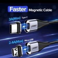 Kabel Data Magnetic Cable Fast Charging Type C - 1 M