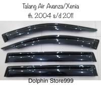 Talang Air Avanza / Xenia - th. 2004 s/d 2011 Hitam Full Set