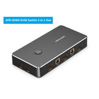 Vention HDMI KVM Switch USB 2.0 Printer Keyboard Mouse