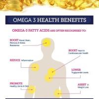 Termurah Naturelo - Premium Omega-3 Fish Oil - 120 Softgels | 4 Month