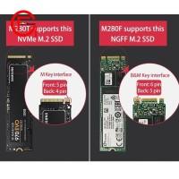Blueendless SSD Enclosure Portable SSD Enclosure Support PCIE nvme /