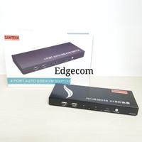 KVM Switch HDMI 4Port