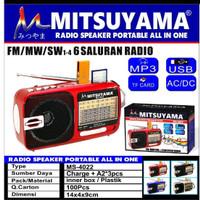 MITSUYAMA ORIGINAL Speaker Radio FM AM SW USB mini sound portable 4022