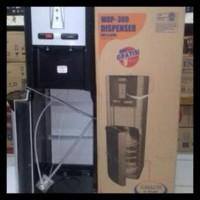Miyako Wdp-300 Dispenser Galon Bawah Hot & Cool (Gojek/Grab Instant)