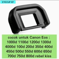Eye Cup Kamera Canon - View Finder Canon EF - Eye Piece Canon