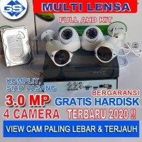 PAKET CCTV / PAKET CCTV TERMURAH / KAMERA CCTV