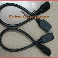 Kabel Perpanjangan HDMI Male to Female Extension 30cm