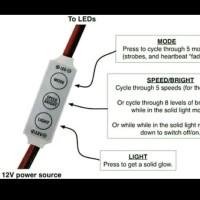 LED Controller Modul led Dimmer Pengatur Kedip Modul Strobo 5-24V