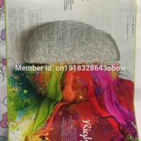 Laptop Vinyl Decal Left&Right Brain Sticker Full Skin for Macbook