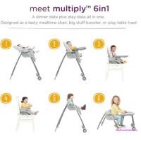 Joie Meet Multiply 6 in 1 Petite City - High Chair - Kursi Makan Bayi