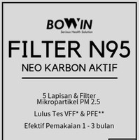 FILTER MASKER BOWIN N95 HANYA FILTER TANPA MASKER