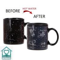 Mug Solar System | Mug Bunglon | Mug Magic