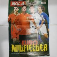 Majalah tabloid bola edisi poster euro midfielder