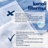 Filter Airmask u/ dalam Masker