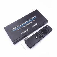 HDMI Video Mixer 4ch sederhana
