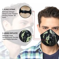 Masker kesehatan anti polusi udara dan debu