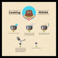 Termurah Moiaa - Premix Silky Pudding 200 Gr | Puding Sutera Sutra