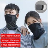 Masker Rockbros Balaclava Buff Anti UV filter Carbon Activated KN95