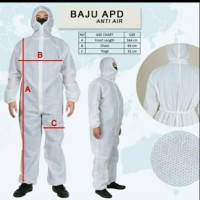 Baju APD spunbound 75 gsm