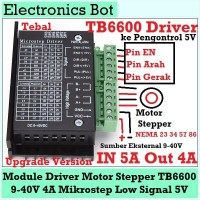 Motor Stepper Driver TB6600 4A Nema 17 23 48 40V Tebal Upgrade Versi