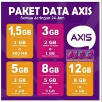 Kartu Perdana kuota Axis Aigo 3gb