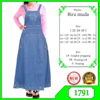 Gamis Jeans Anak Model Overall