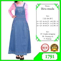 Gamis Overall Jeans Anak Perempuan