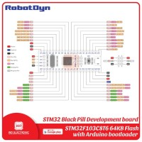 ROBOTDYN STM32F103C8T6 STM32 ARM BLACK PILL 64KB SOLDERED WITH ARDUINO