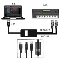 Terheboh Electric Piano Drum USB To 2 MIDI Interface Adapter Cable Fo
